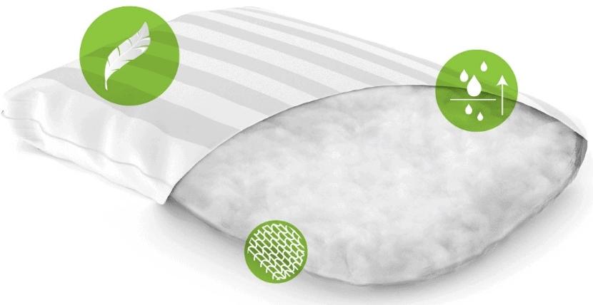 Cariloha Micro-Gel Pillow